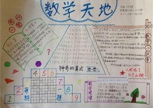 数学手抄报图片图片