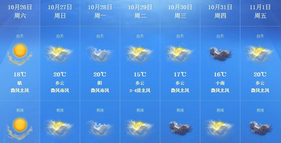 海南郴州天气预报15天天气预报+