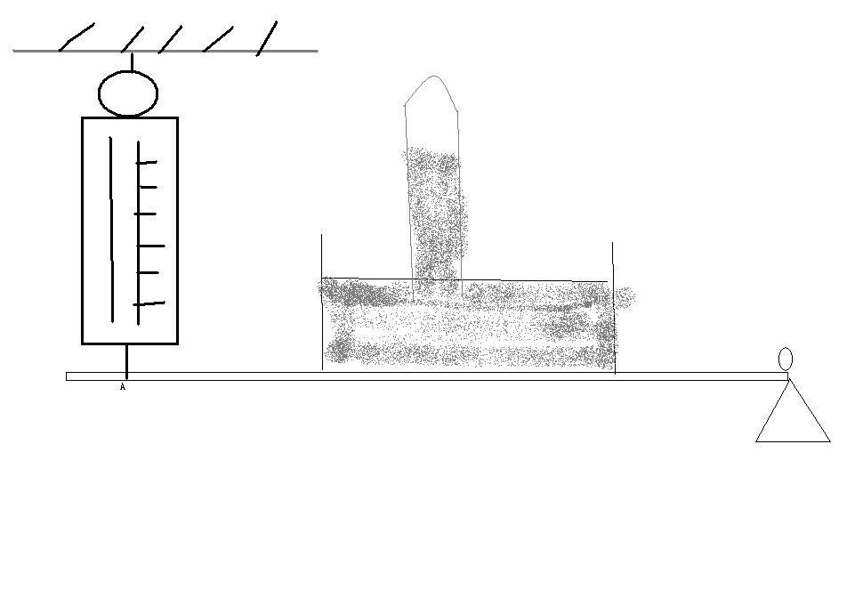 在用托里拆利实验测大气压时图片