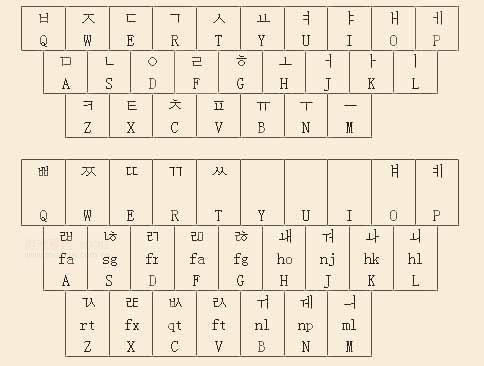 您好韩语怎么写