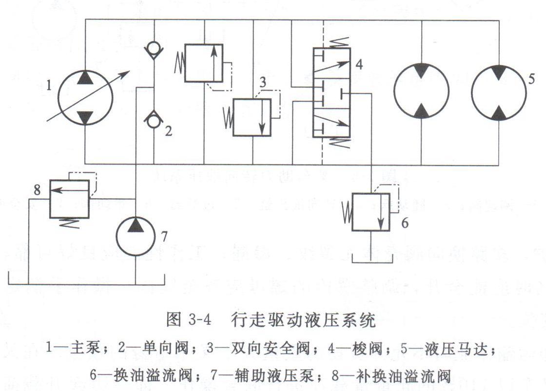 驾驶员转动方向盘,联动机构带动随动阀3的阀芯动作,使转向液压缸的两图片
