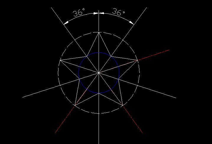五角星也可以啊,也是利用等分圆啊,就是用圆规等分角度时耗点时间而已图片