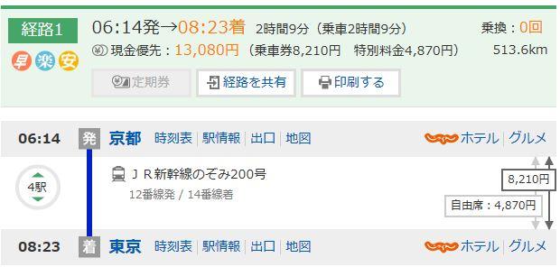新干线京都到神户