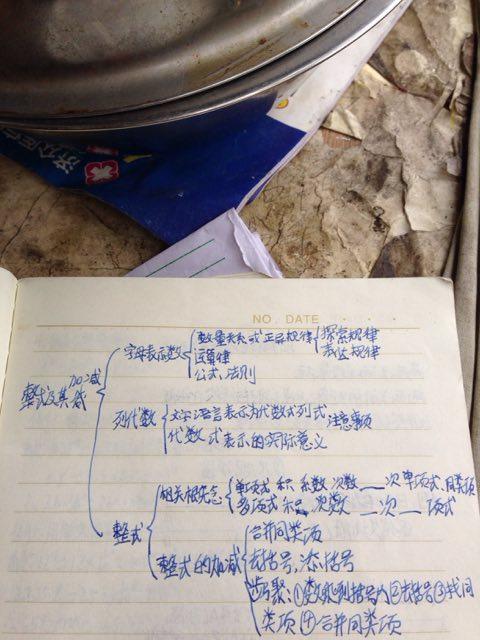 初一数学整式加减思维导图