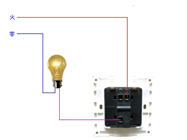 Xovision Wiring Diagram likewise Instagram Levi Stocke Levis likewise File Anatomy of a jellyfish additionally How Do I Check If This Furnace Switch The Blower To Second Speed moreover Is It Possible To Attach Pnp Counter To An Npn Encoder. on switch diagram