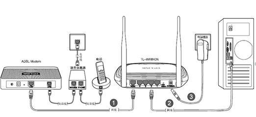 中国移动光纤怎么连接路由器设置