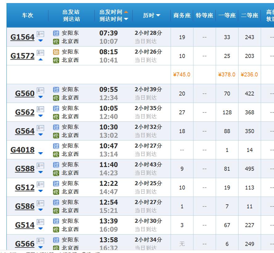 从安阳到北京两日游