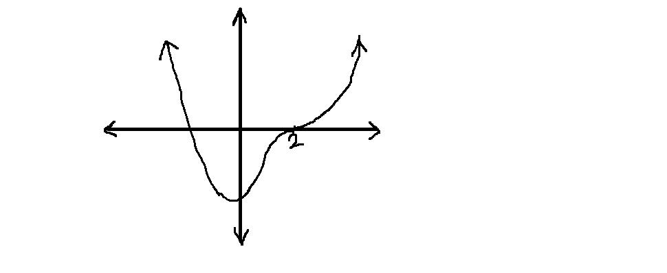 �zf���%���y`m���_多项式x的6次方y的2次方-2x的m 1次方y的3次方 xy的4次方是严格按字母