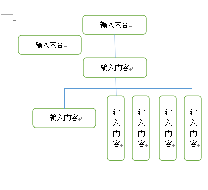 项目组织机构框图