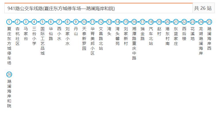 北京青岛自驾路线查询