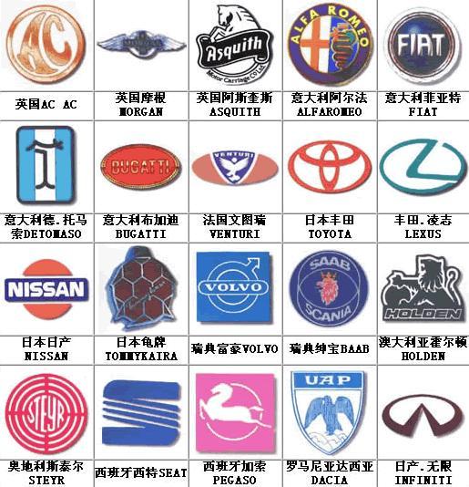 各有各的故事 汽车标记大全全搜刮 2 兰博基尼汽车标志,高清图片