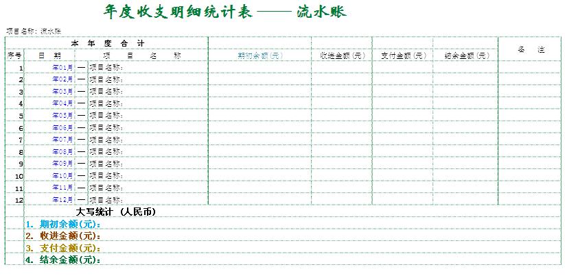 出纳日常流水账表格_流水账表格账目做?