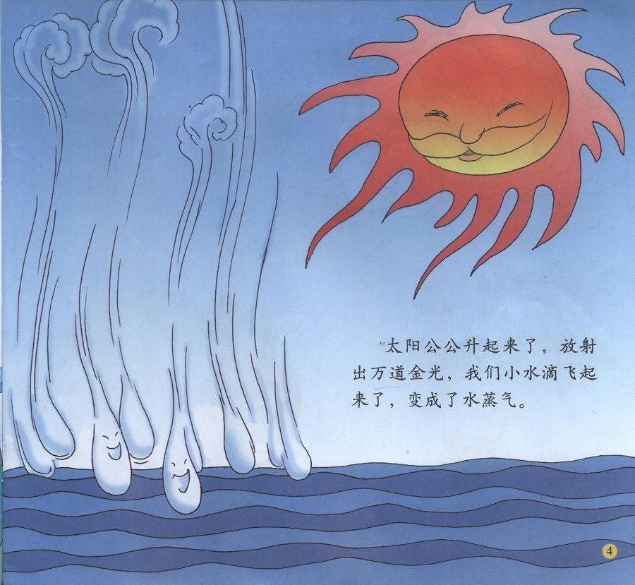 五年级科学手抄报的内容是关于小水滴旅行的内容  叫板五年级上册