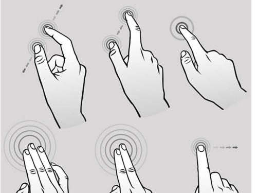 招沽权�y�b:n�yne_怎样按摩能让手指变细长?