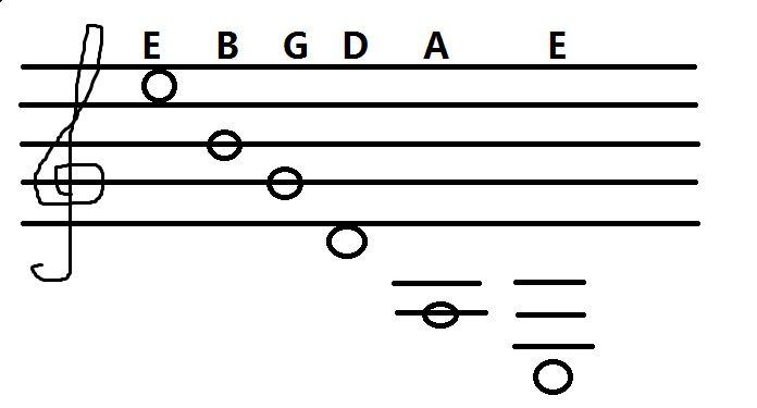 这个音就是五线谱里的