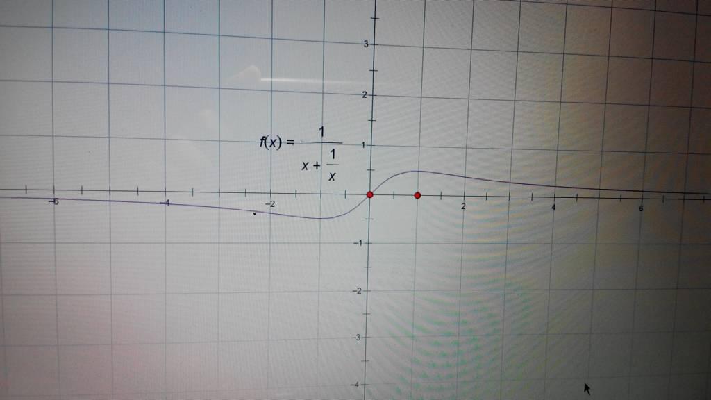 对勾函数倒数的性质