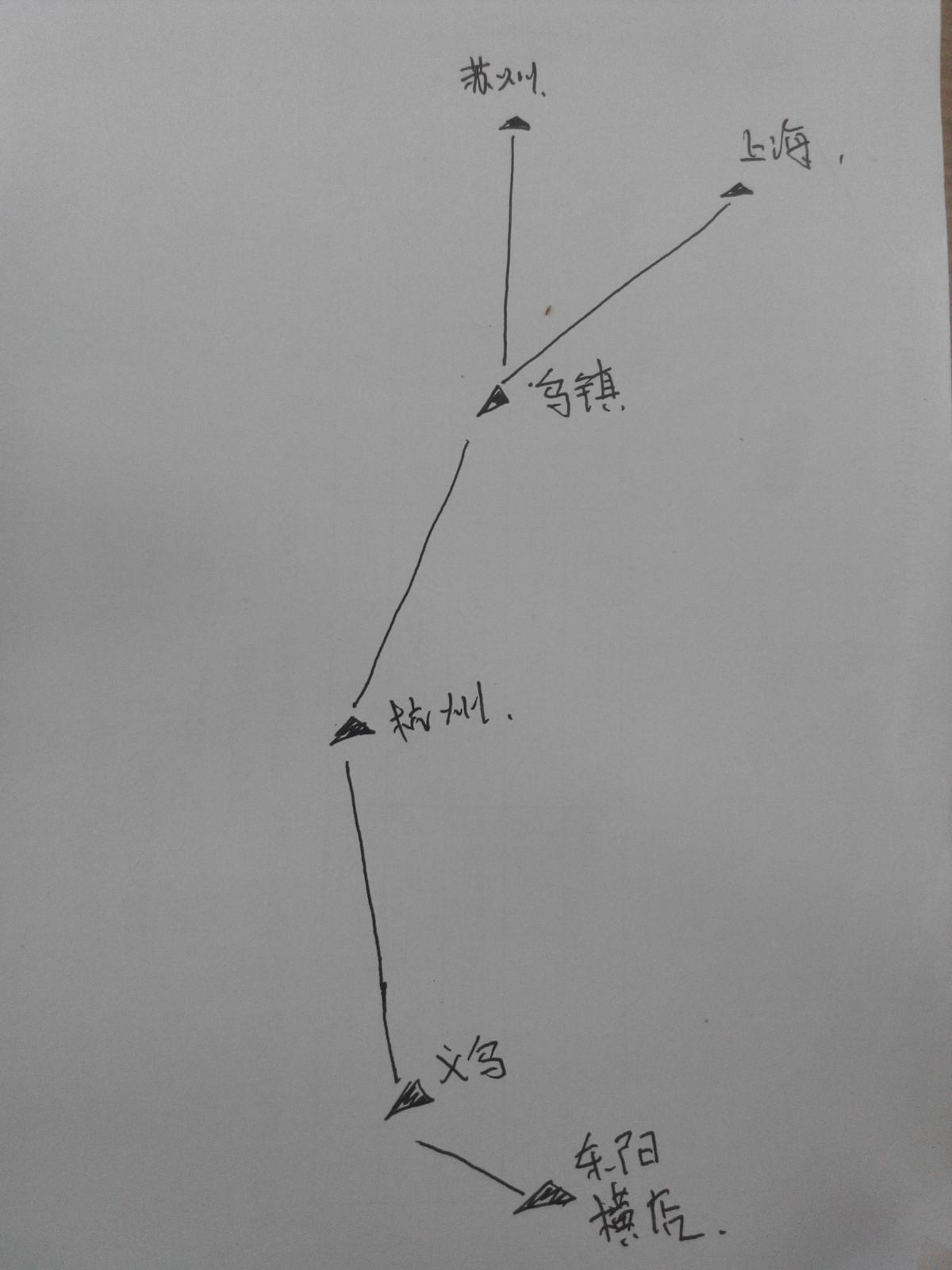 西湖乌镇横店旅游攻略