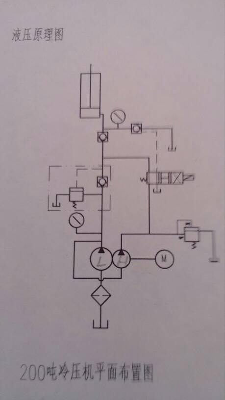 请指教.液压工作原理图图片