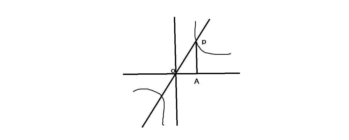 �y�k�.#�+�y����yki�f�x�_如图,点p是反比例函数y=x分之k图象上一点,过点p作pa垂直于x抽,垂足为