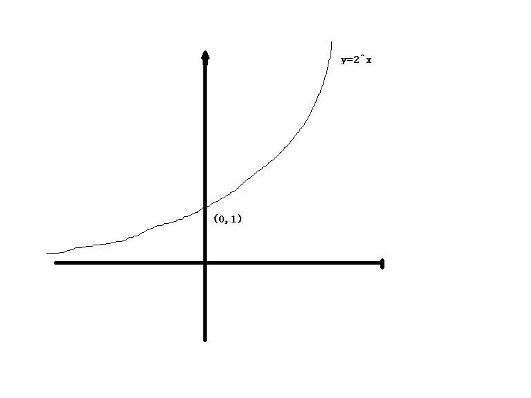 求����y�$9.���dy��y��9�y�_函数y=-x 2的图像与x轴,y轴围成的三角形面积为?