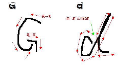 囹�a�d#��'�b-�/g_小写字母d的书写共几画?