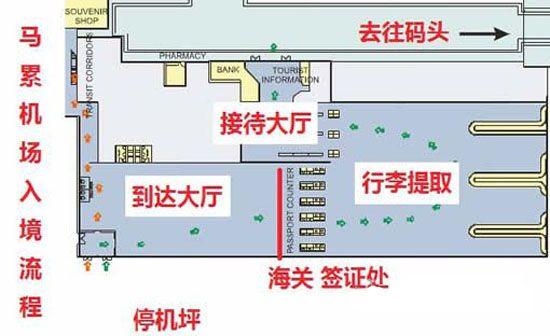 仁川机场登机口分布图