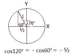 cos120度等于多少分数