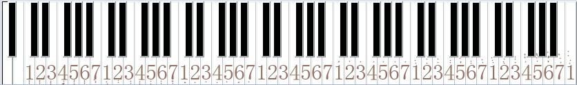 钢琴的键盘是由黑色键和白色图片
