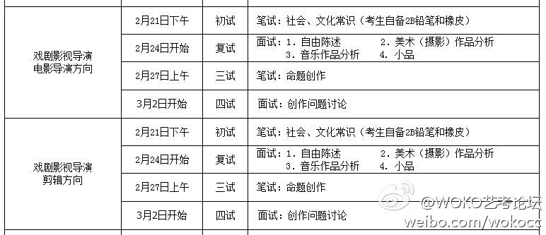 请问怎么考北京电影学院影视导演系?图片