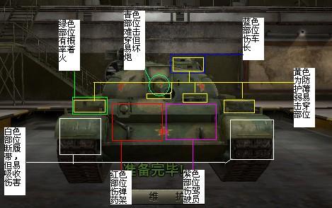 120吨坦克的弱点_坦克世界KV5攻略巴士360°优缺点介绍 ...