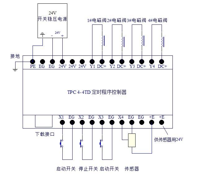 一个电磁阀,一个st3p时间延时器,一个开关,一个气缸的接线图图片