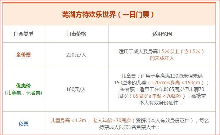 芜湖方特学生门票