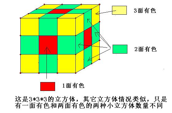 棱长10厘米正方体图片 棱长1厘米的正方体 八厘米棱长的正方体