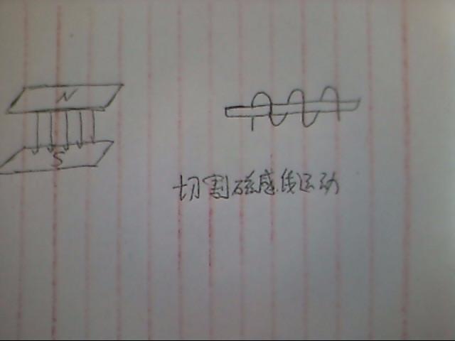 发电机原理及其r内部结构