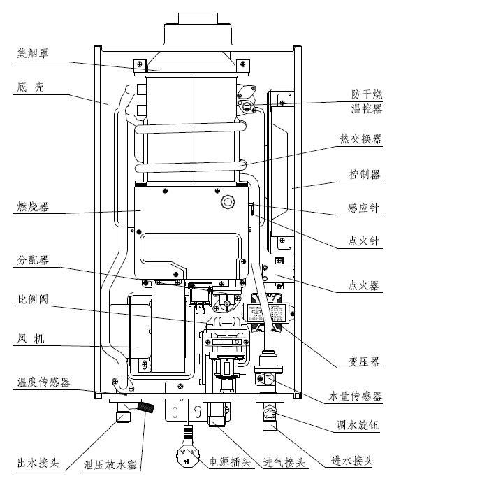 燃气热水器水量伺服阀分享展示图片