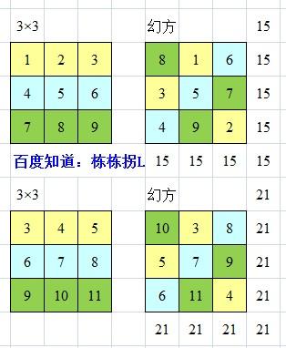 3-11 三阶幻方