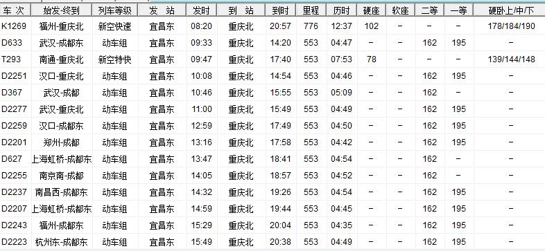 宜昌到重庆车票价_宜昌到重庆火车几点