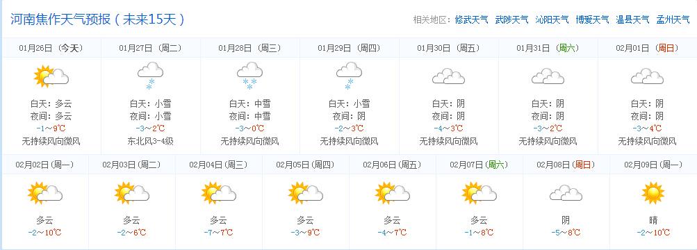 天预报_焦作7天天气预报