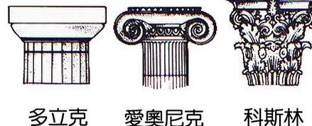 古罗马与古希腊柱式比较图片