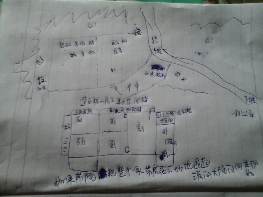 平房带 三间 阁楼.因山区我家就一家人住在高清图片