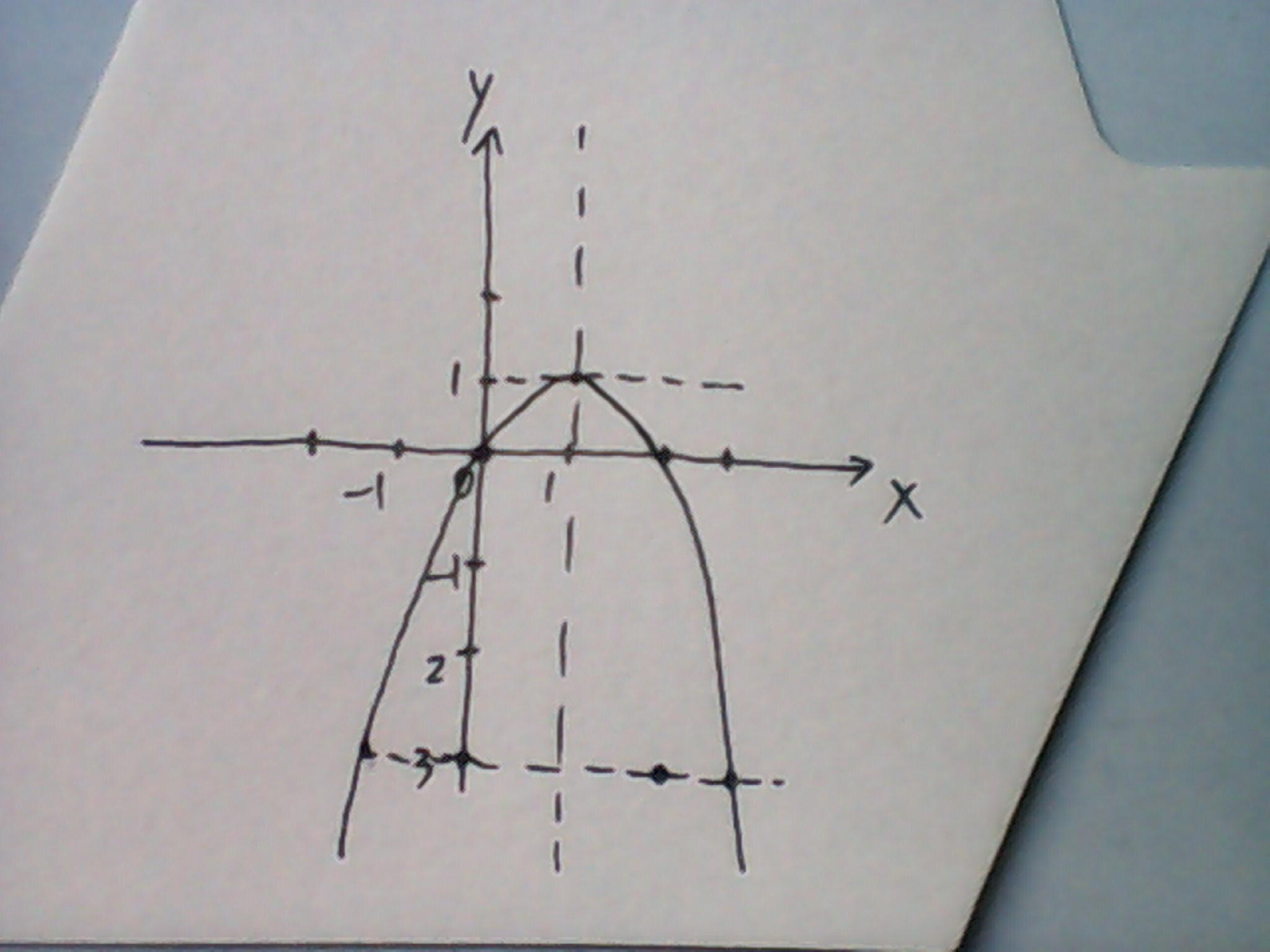 �yf�LL�zx�Z�_f(x)=(x05-1)^n f^(n 1)(-1)=? 当x=-1时 f(x)的n 1