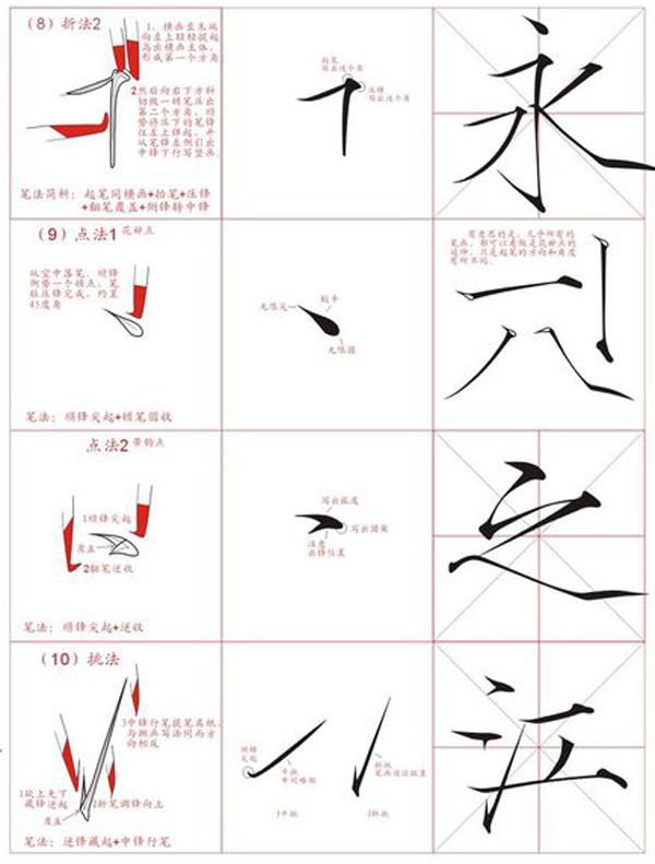 """求毛笔字中各种笔画的运笔图解.特别是笔画""""点""""的.图片"""