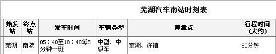 芜湖大浦有哪些好玩的