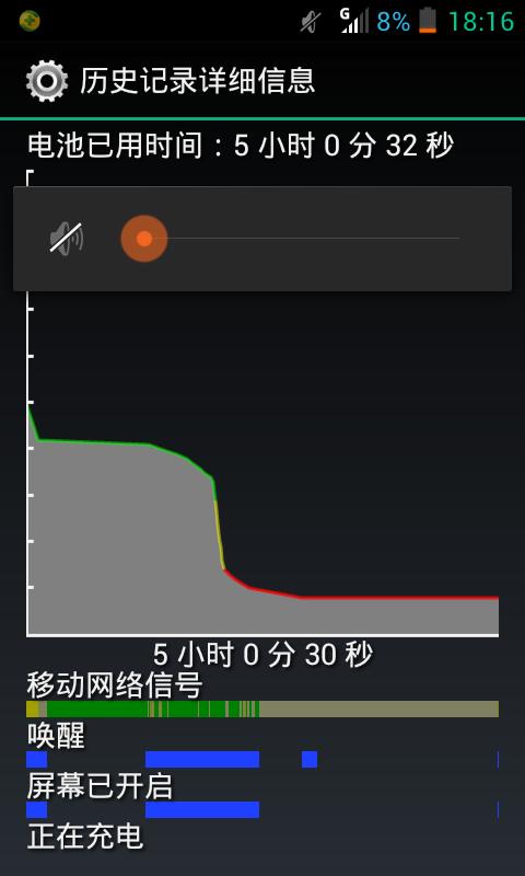 询问一下手机电量的问题图片