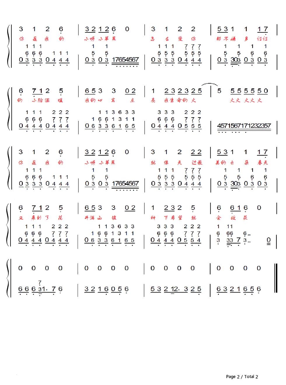 钢琴简谱数字上面或下面标点是什么意思哈?图片