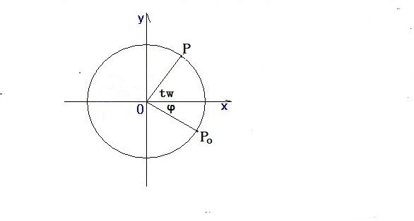 有没有简便的天方地圆的放样方法