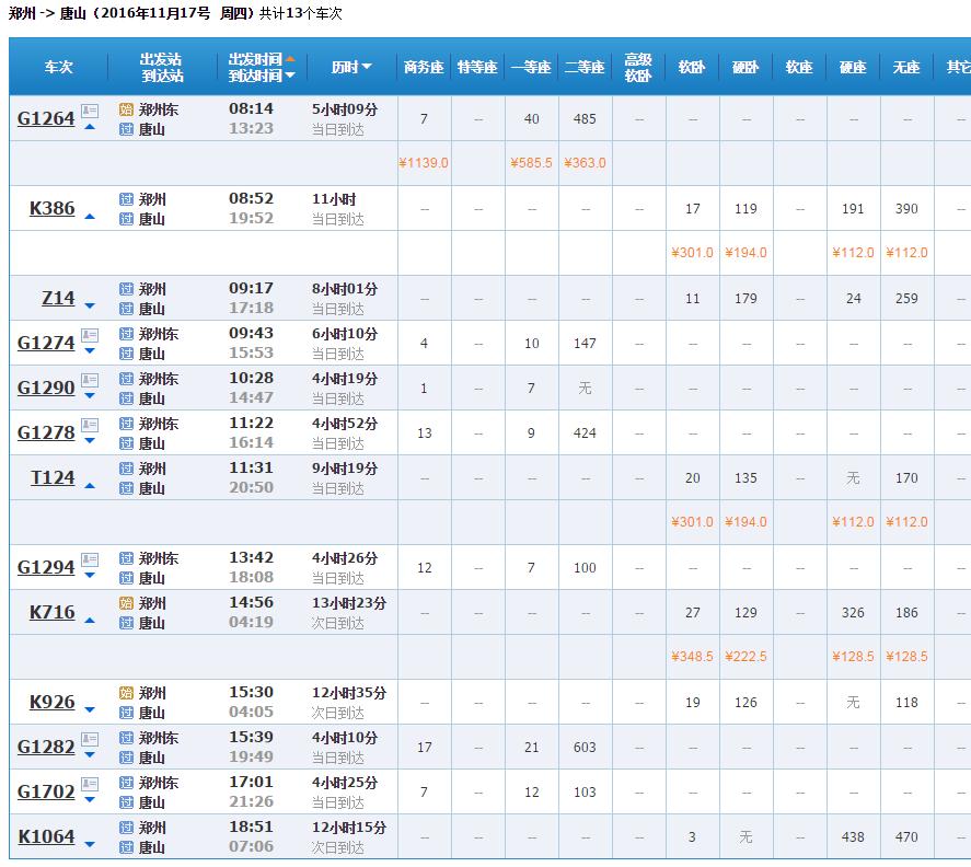 北京到滦州古城火车