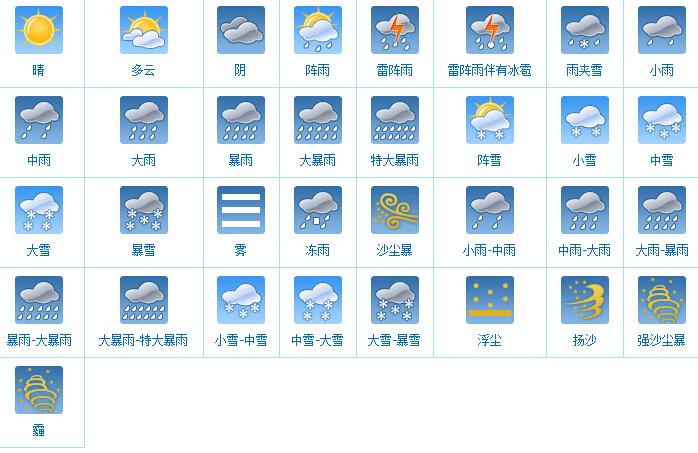 雨天气符号