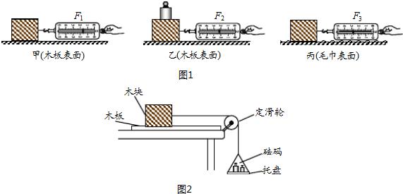 概念初中摩擦力趋势中是相对运动和相对运动初中物理(古诗词)图片