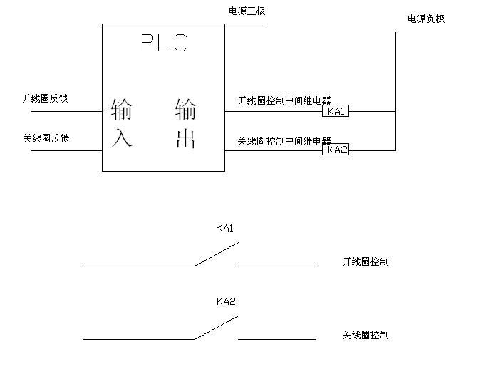 求助:用plc 继电器 控制4个电磁阀图片